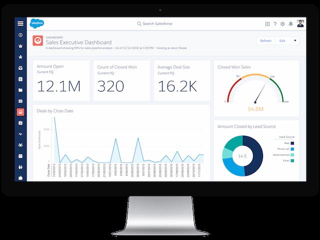 Optimisez vos tableaux de bord Salesforce